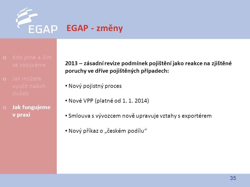 EGAP - změny Kdo jsme a čím se zabýváme