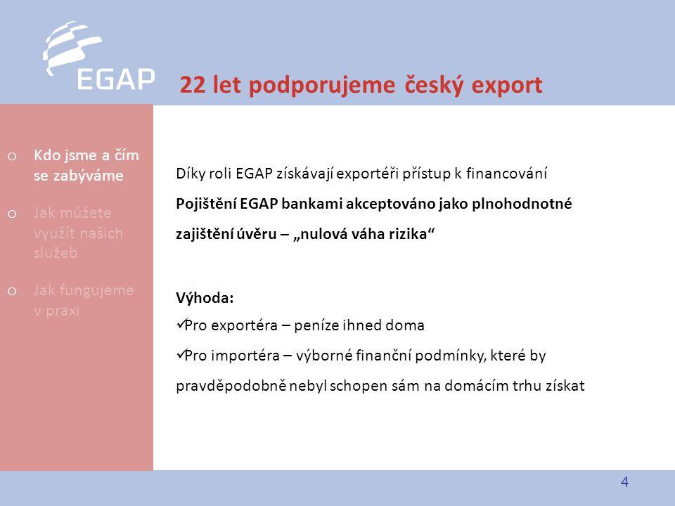 22 let podporujeme český export