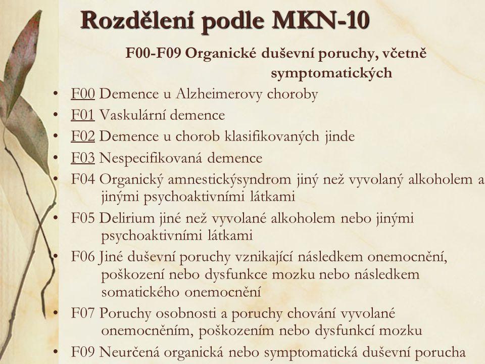 Rozdělení podle MKN-10 F00-F09 Organické duševní poruchy, včetně symptomatických. F00 Demence u Alzheimerovy choroby.