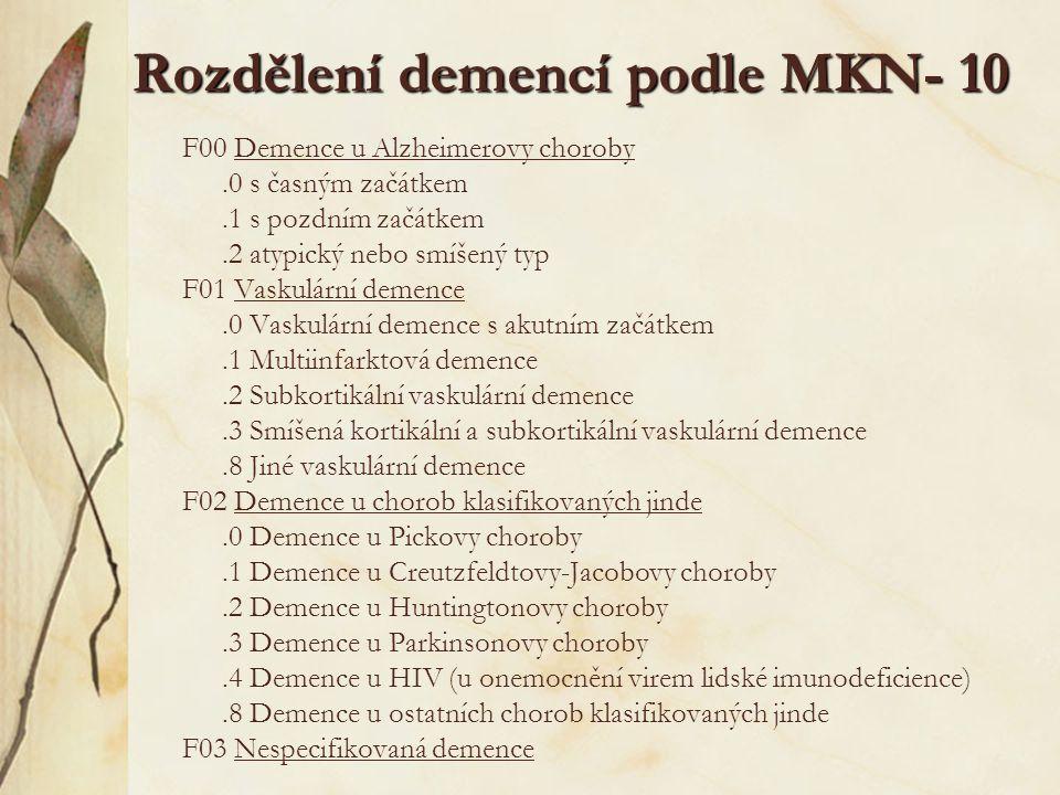 Rozdělení demencí podle MKN- 10