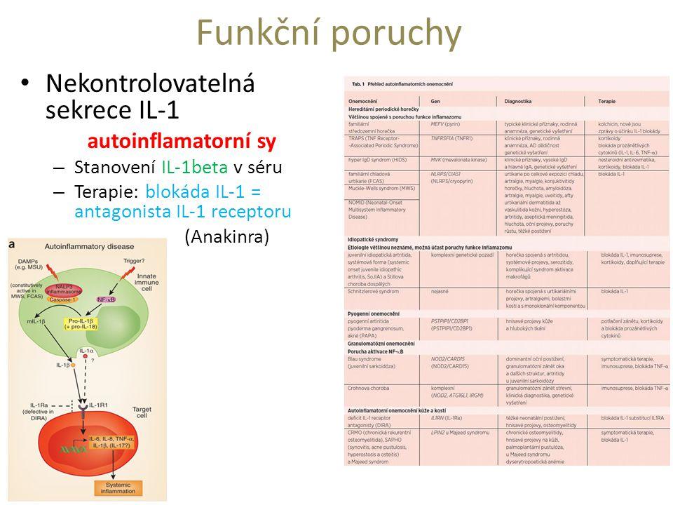 Funkční poruchy Nekontrolovatelná sekrece IL-1 autoinflamatorní sy