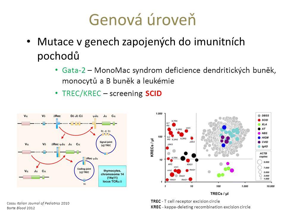 Genová úroveň Mutace v genech zapojených do imunitních pochodů