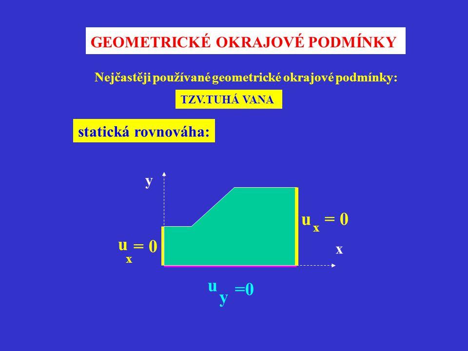 = 0 u =0 y GEOMETRICKÉ OKRAJOVÉ PODMÍNKY statická rovnováha: x