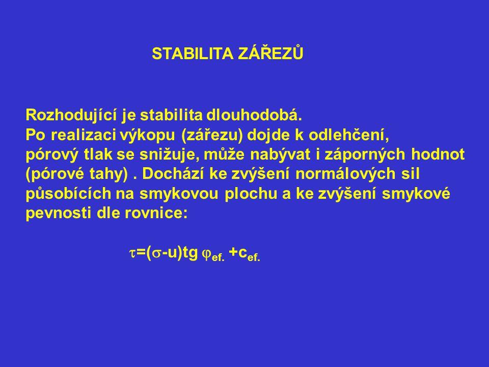 STABILITA ZÁŘEZŮ Rozhodující je stabilita dlouhodobá. Po realizaci výkopu (zářezu) dojde k odlehčení,