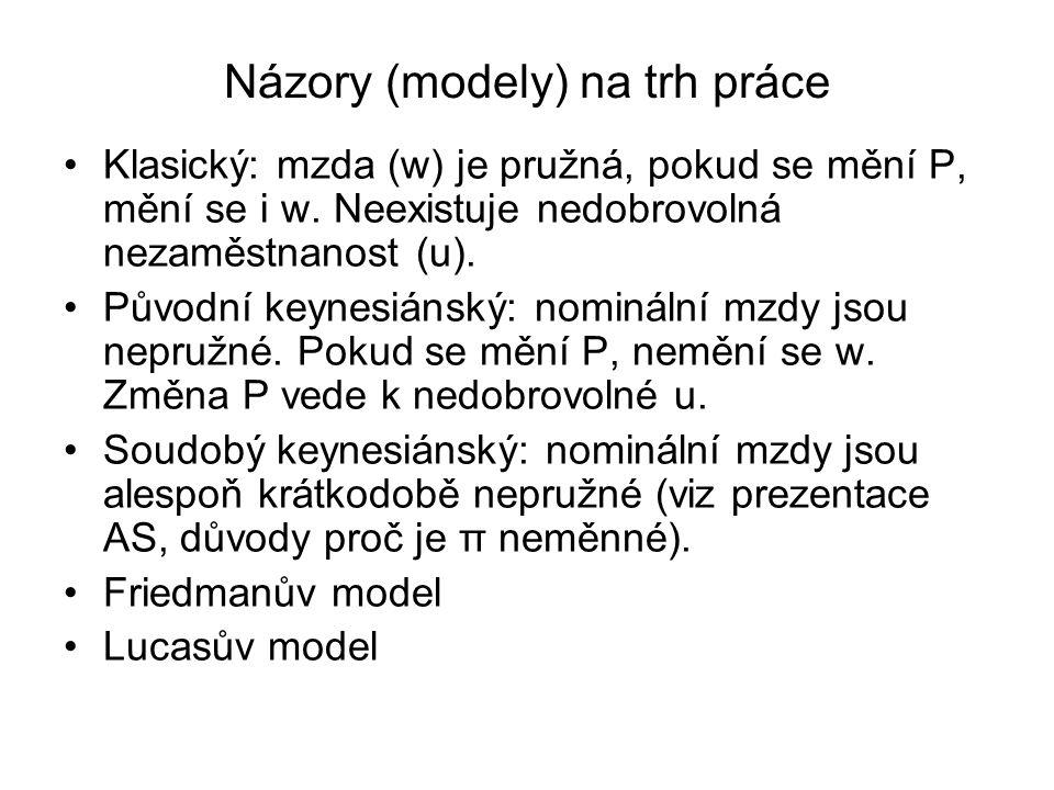 Názory (modely) na trh práce