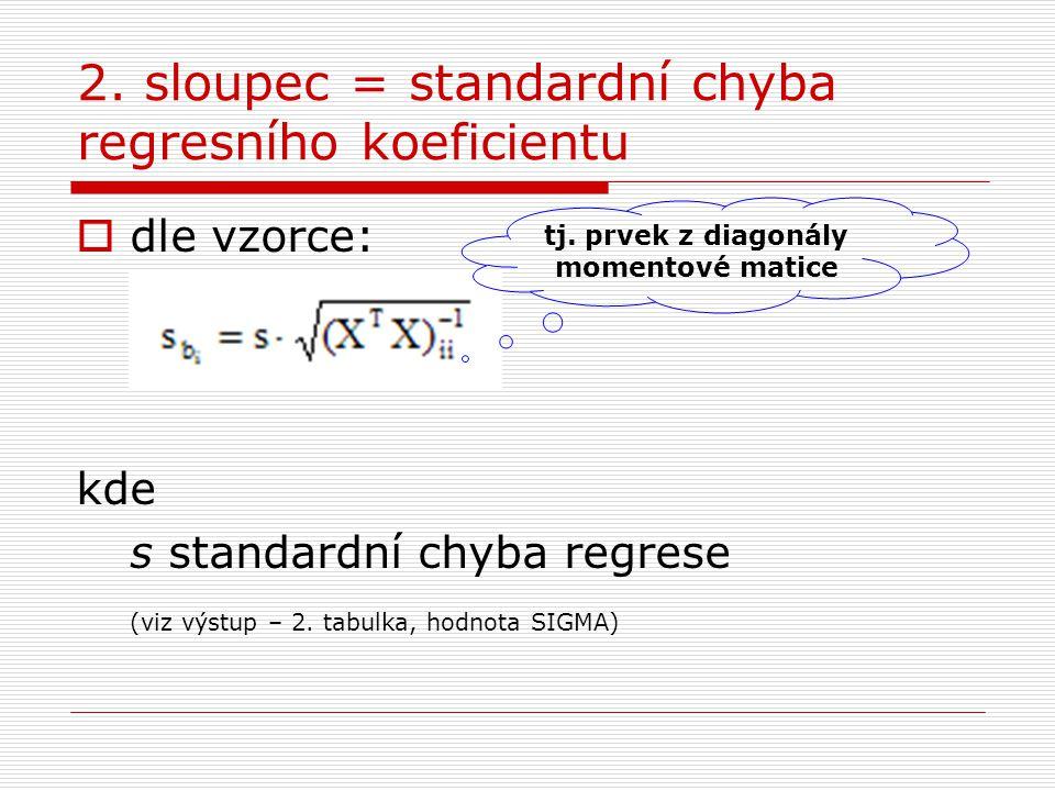 2. sloupec = standardní chyba regresního koeficientu