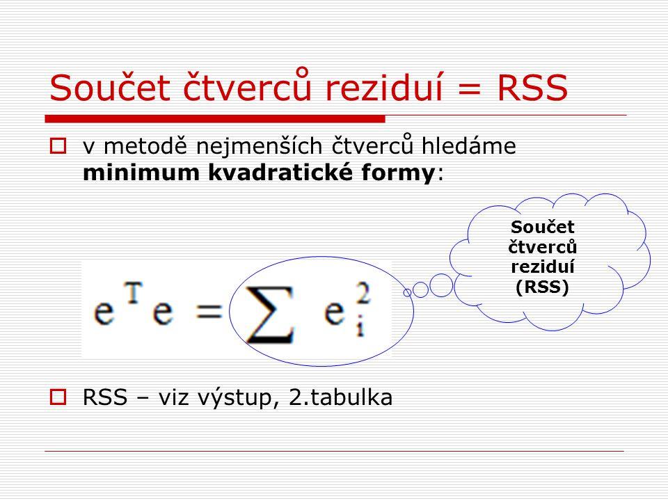 Součet čtverců reziduí = RSS
