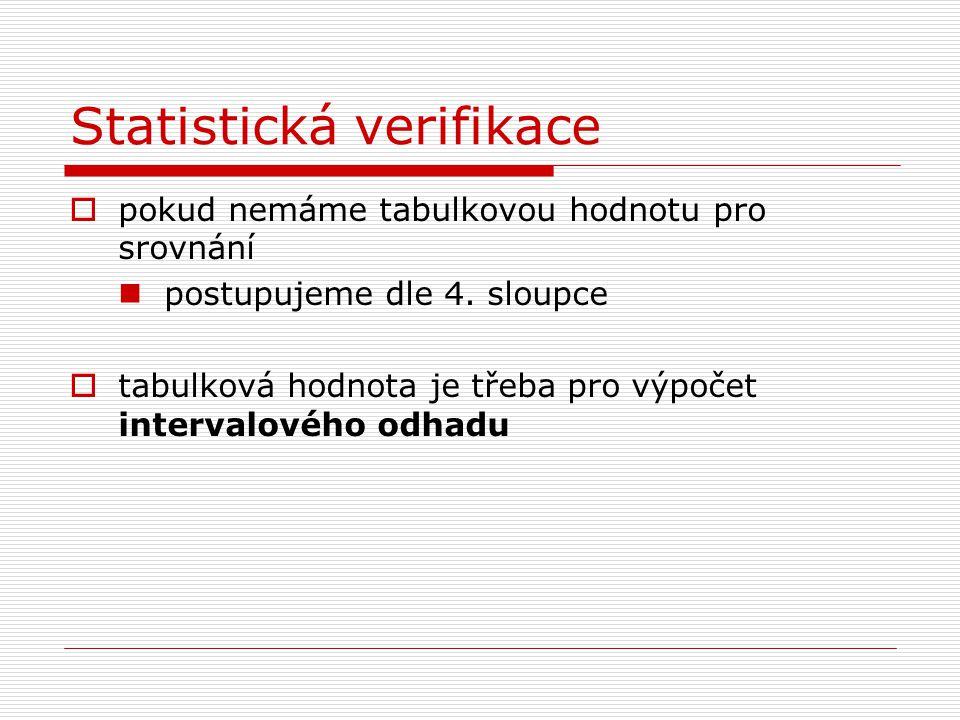 Statistická verifikace
