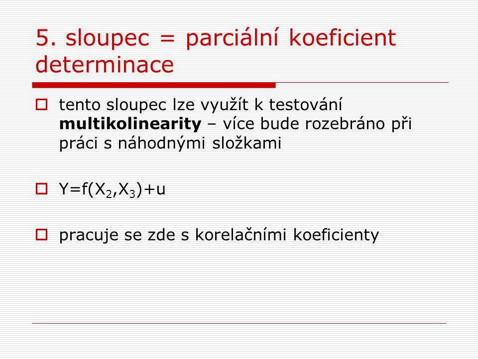 5. sloupec = parciální koeficient determinace