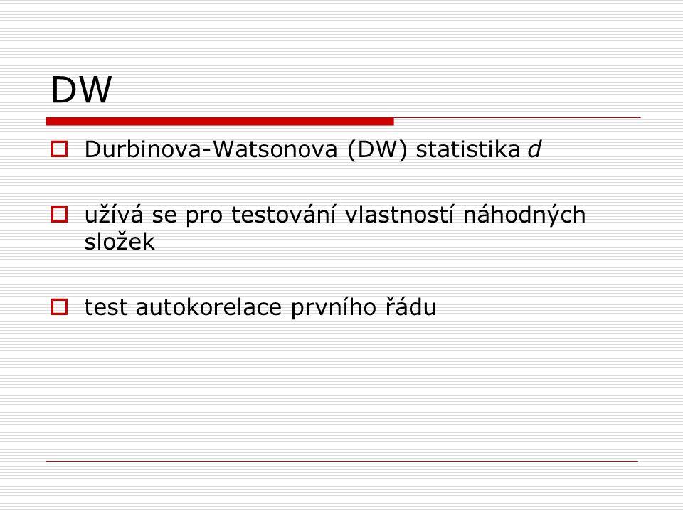 DW Durbinova-Watsonova (DW) statistika d