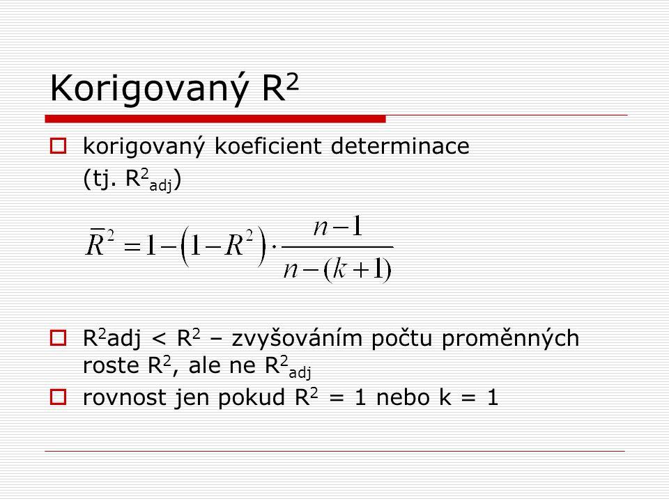 Korigovaný R2 korigovaný koeficient determinace (tj. R2adj)