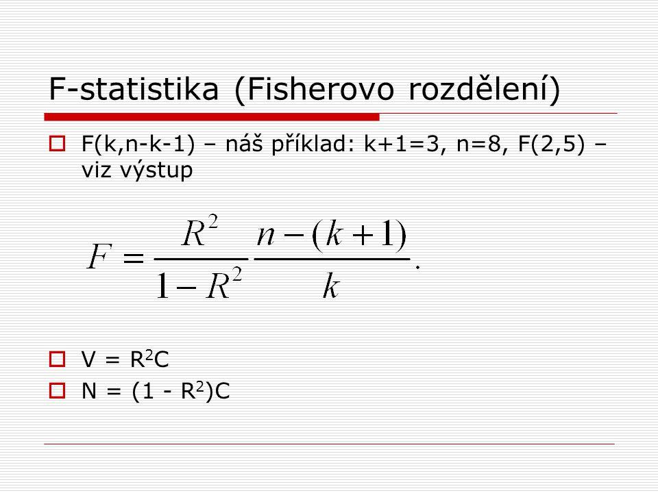 F-statistika (Fisherovo rozdělení)