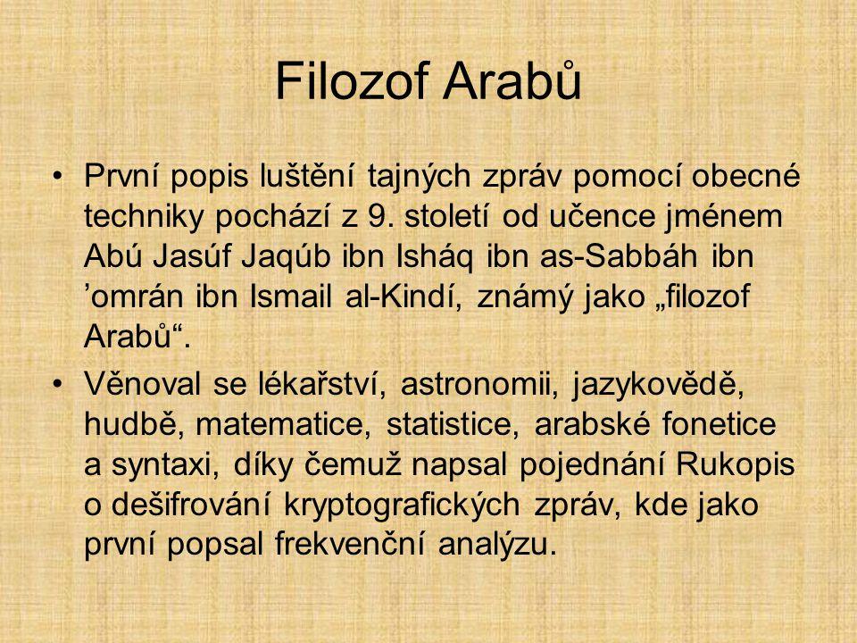 Filozof Arabů