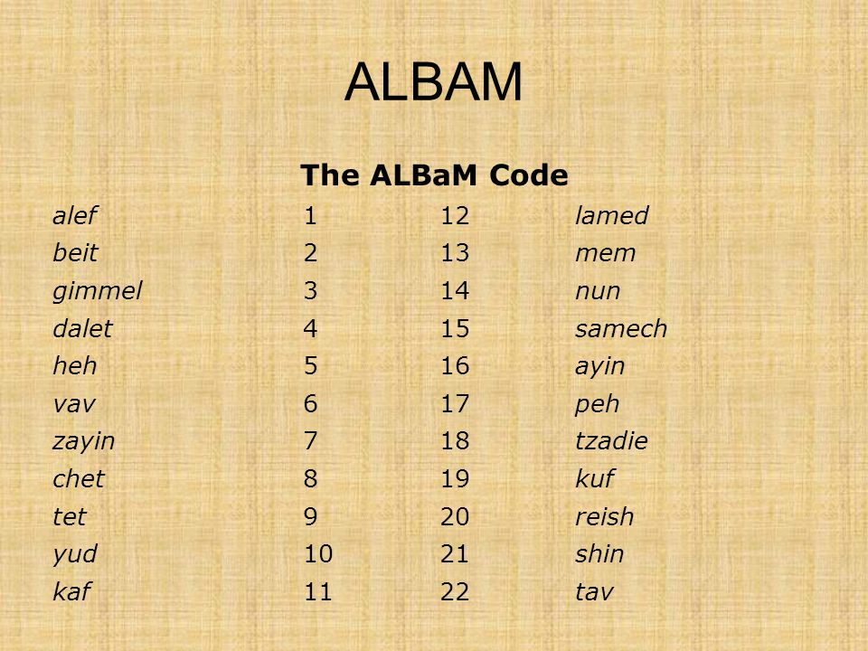 ALBAM The ALBaM Code alef 1 12 lamed beit 2 13 mem gimmel 3 14 nun