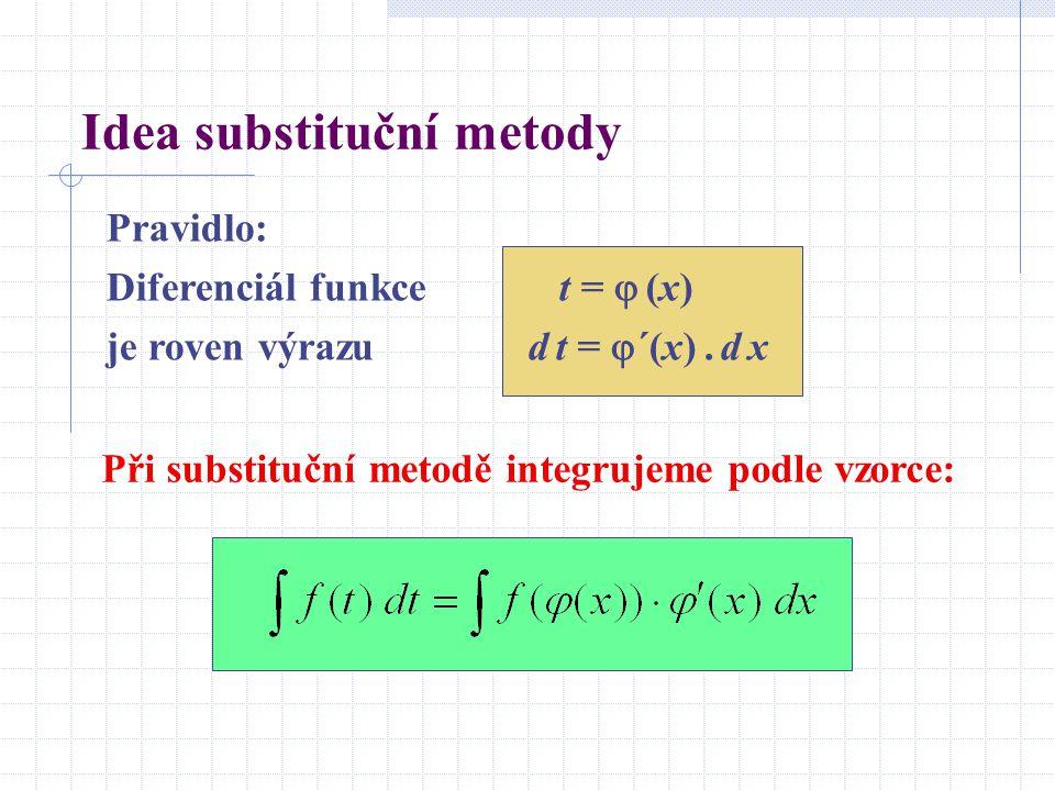 Idea substituční metody