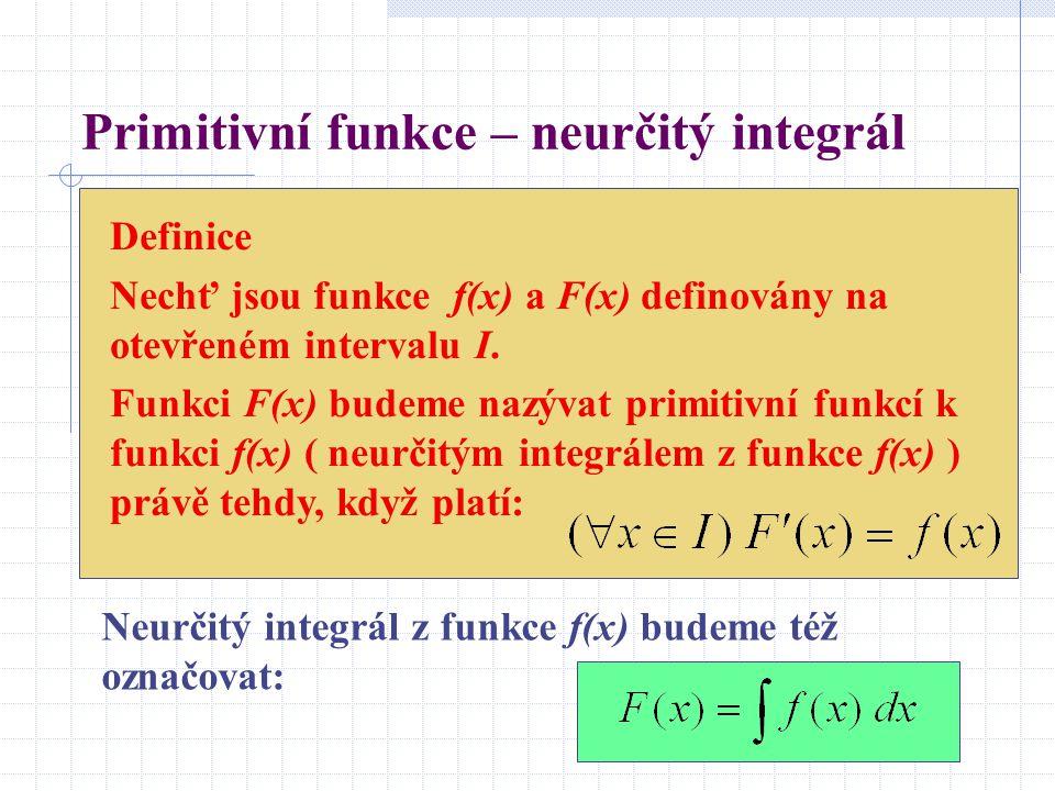 Primitivní funkce – neurčitý integrál
