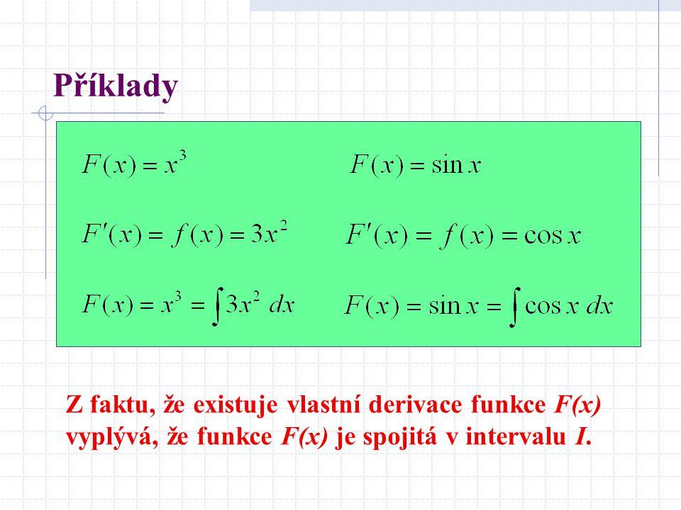 Příklady Z faktu, že existuje vlastní derivace funkce F(x) vyplývá, že funkce F(x) je spojitá v intervalu I.