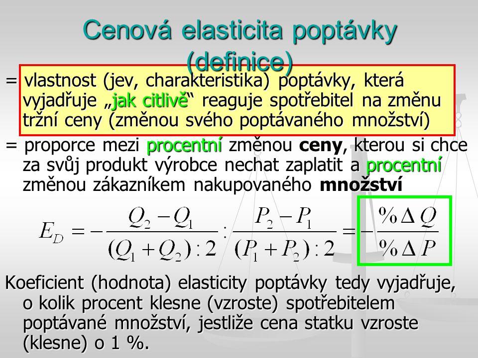Cenová elasticita poptávky (definice)