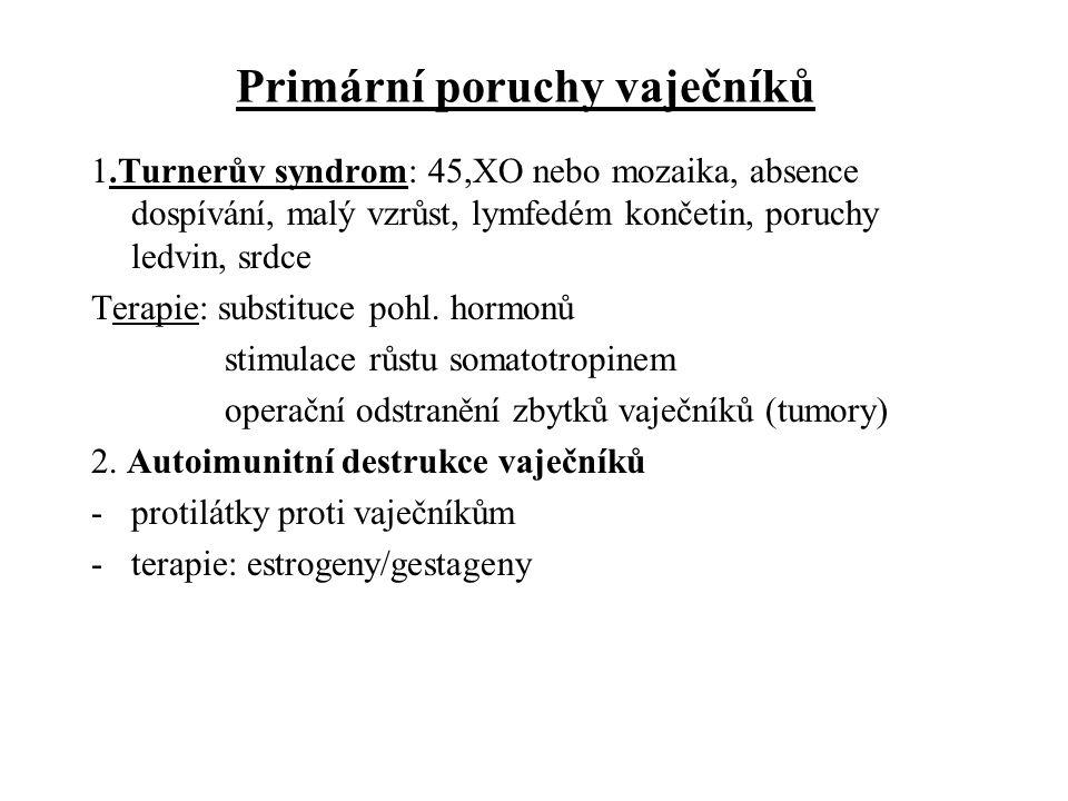 Primární poruchy vaječníků