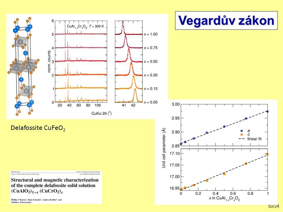 Vegardův zákon Delafossite CuFeO2