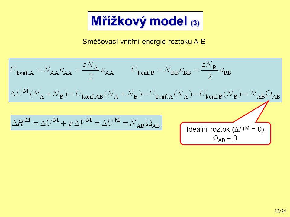 Mřížkový model (3) Směšovací vnitřní energie roztoku A-B