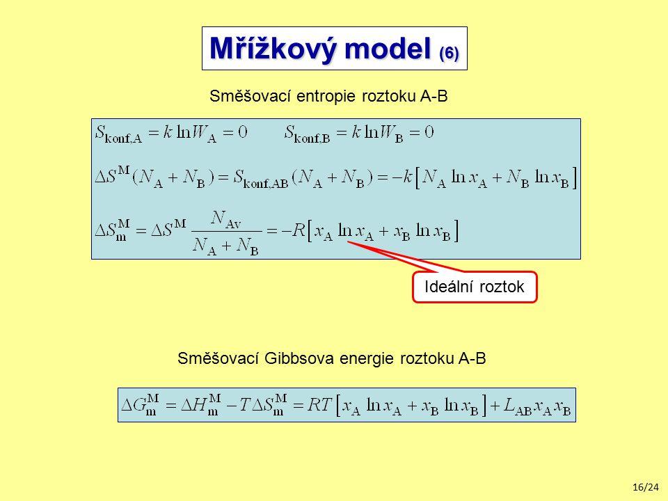 Mřížkový model (6) Směšovací entropie roztoku A-B Ideální roztok