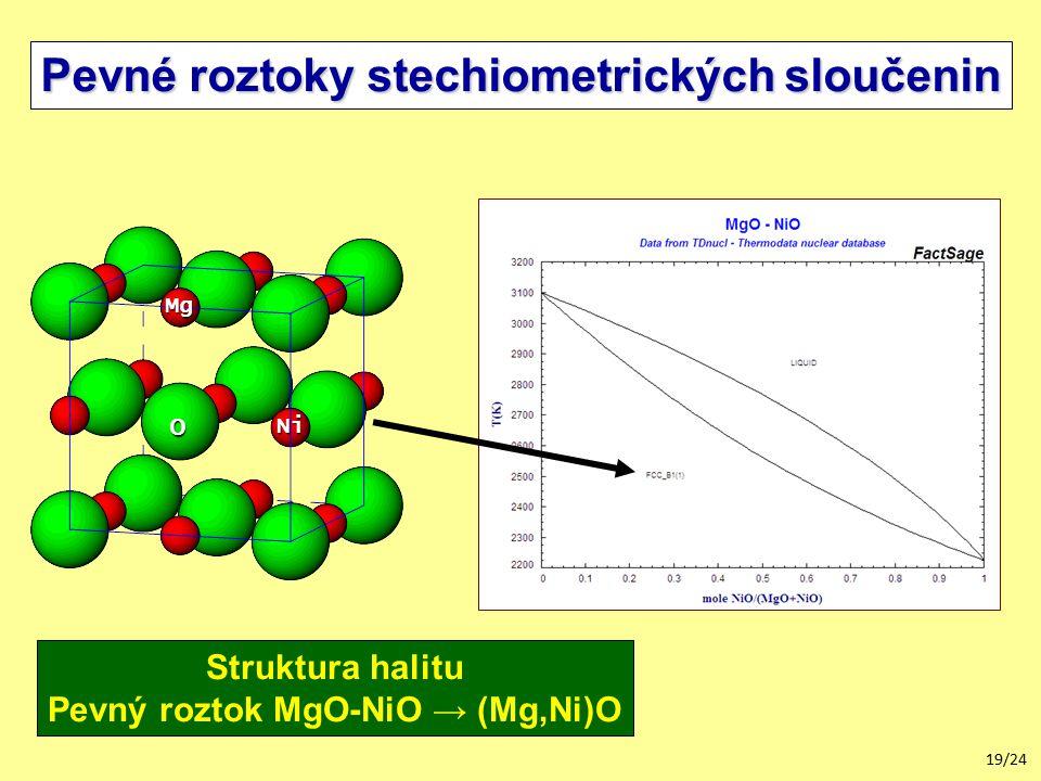 Pevné roztoky stechiometrických sloučenin