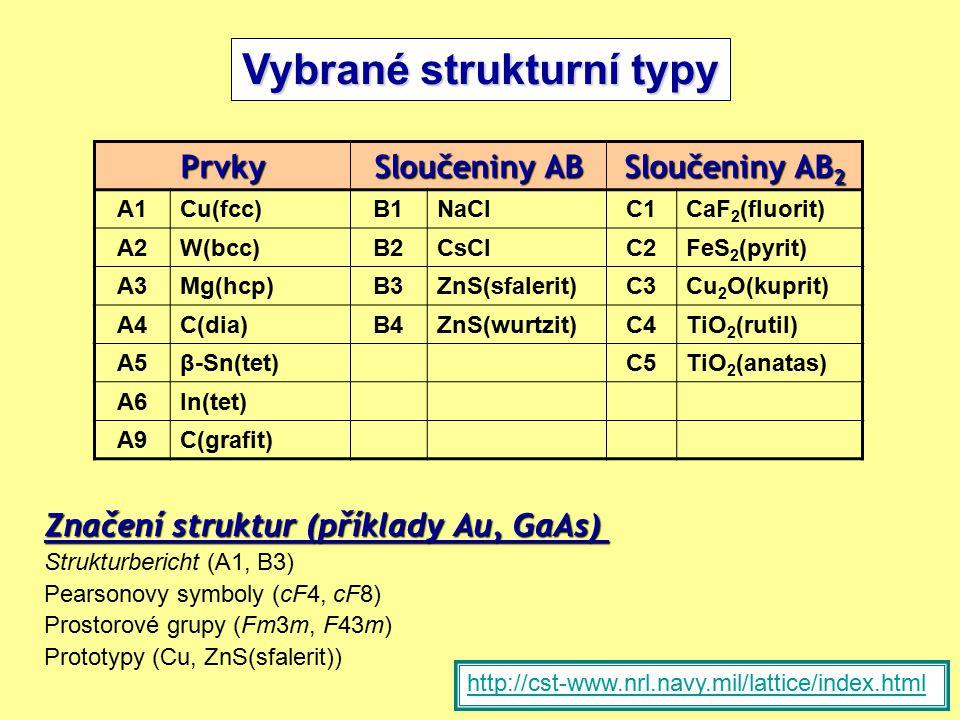 Vybrané strukturní typy