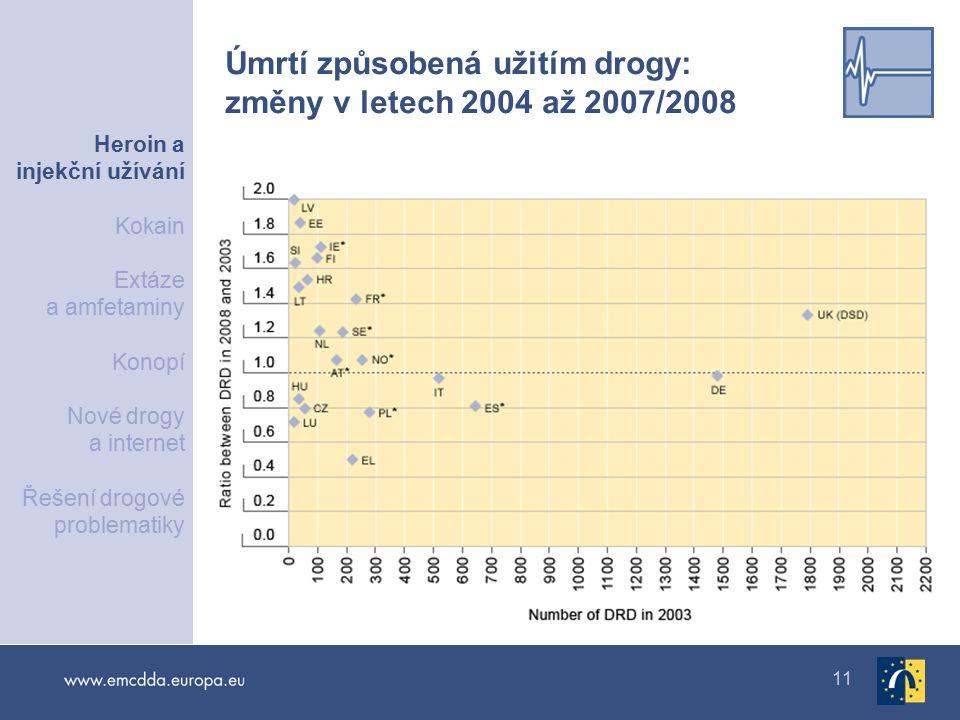 Úmrtí způsobená užitím drogy: změny v letech 2004 až 2007/2008