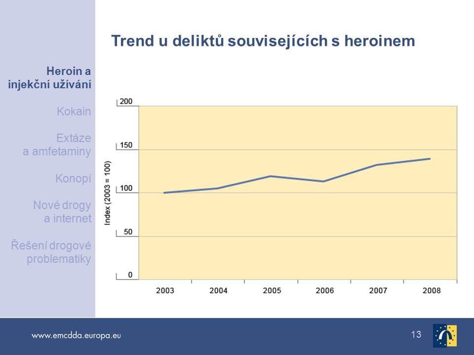 Trend u deliktů souvisejících s heroinem