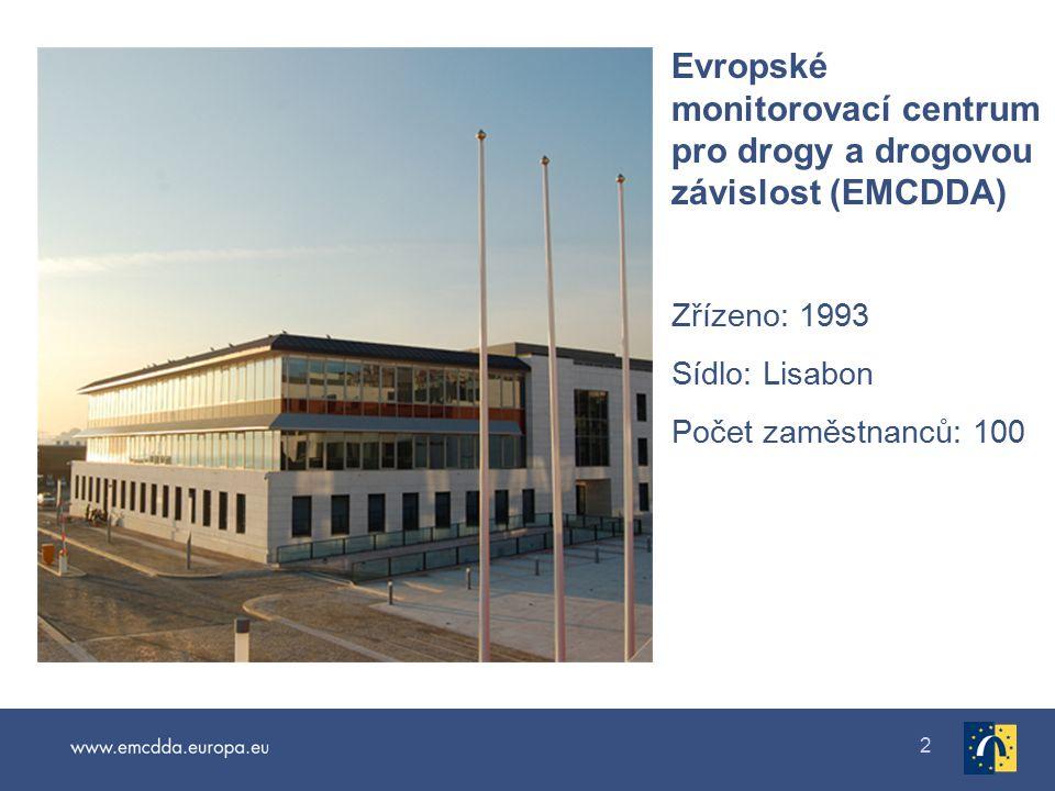 Evropské monitorovací centrum pro drogy a drogovou závislost (EMCDDA)