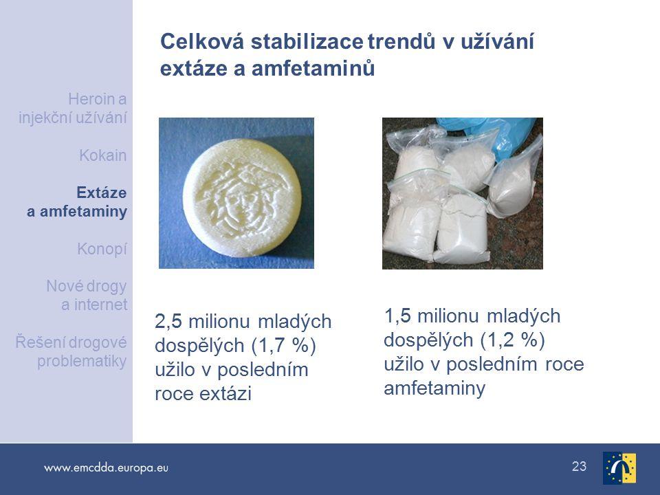 Celková stabilizace trendů v užívání extáze a amfetaminů