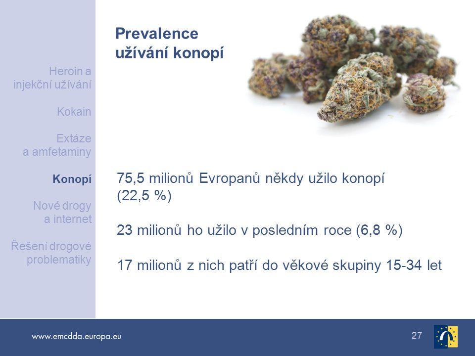 Prevalence užívání konopí