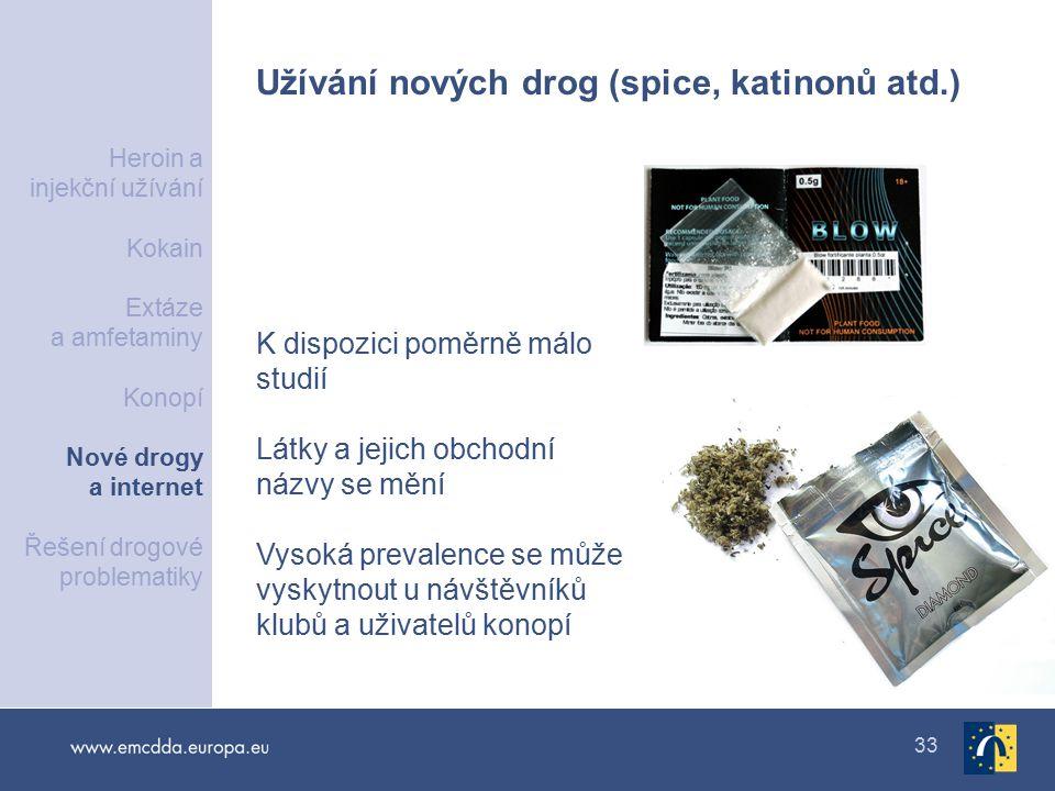 Užívání nových drog (spice, katinonů atd.)