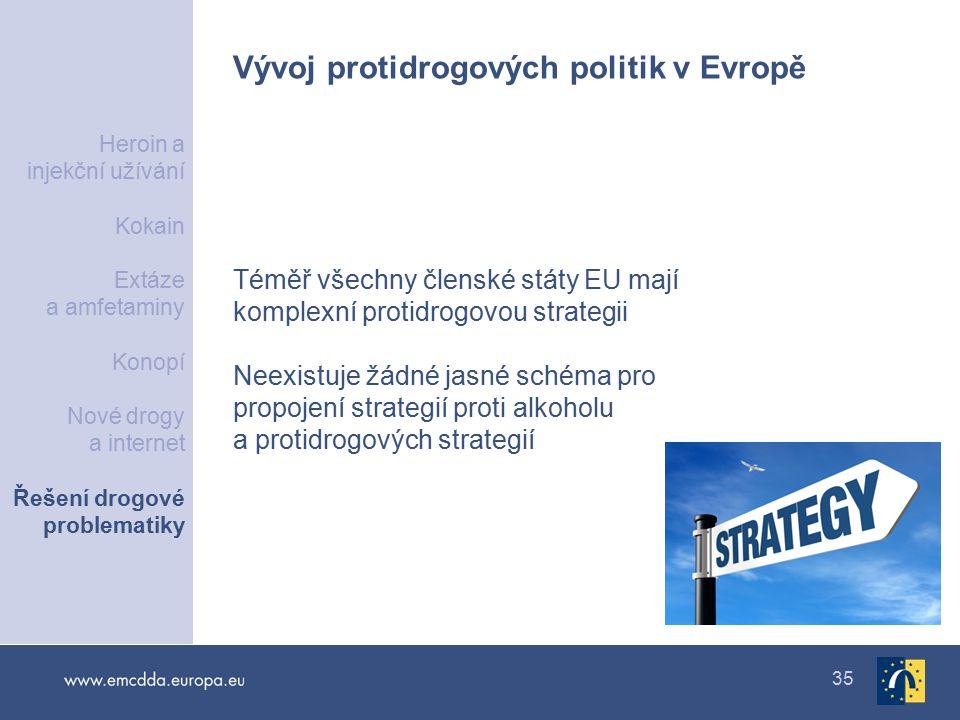 Vývoj protidrogových politik v Evropě