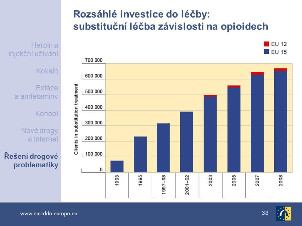 Rozsáhlé investice do léčby: substituční léčba závislosti na opioidech