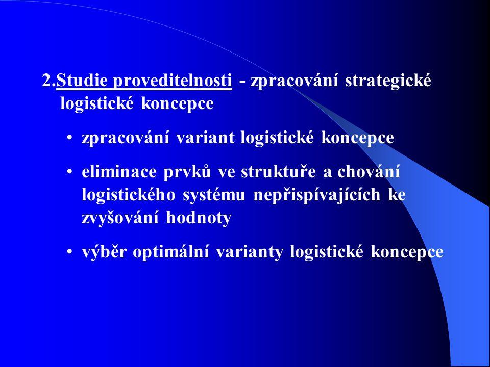 2.Studie proveditelnosti - zpracování strategické logistické koncepce