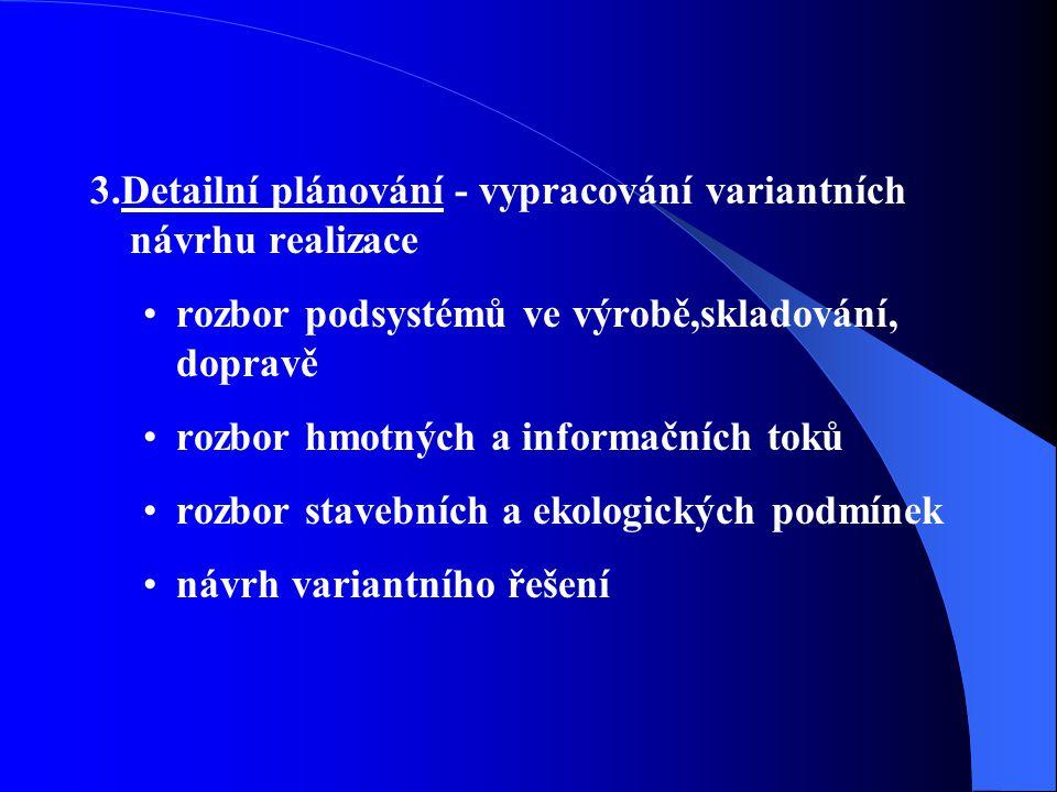 3.Detailní plánování - vypracování variantních návrhu realizace
