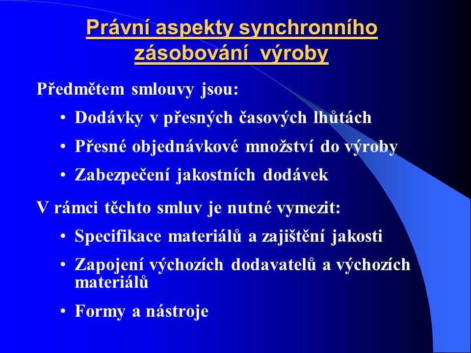 Právní aspekty synchronního zásobování výroby
