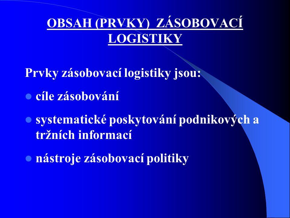 OBSAH (PRVKY) ZÁSOBOVACÍ LOGISTIKY