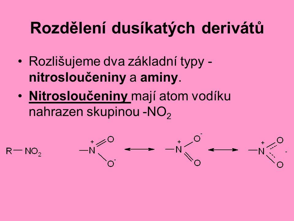 Rozdělení dusíkatých derivátů
