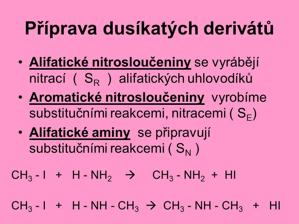 Příprava dusíkatých derivátů