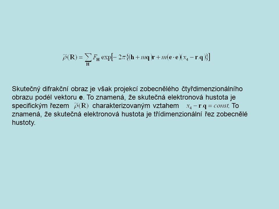 Skutečný difrakční obraz je však projekcí zobecnělého čtyřdimenzionálního obrazu podél vektoru e.