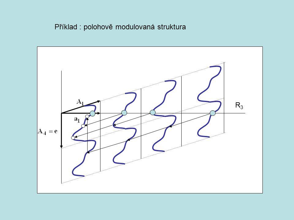Příklad : polohově modulovaná struktura