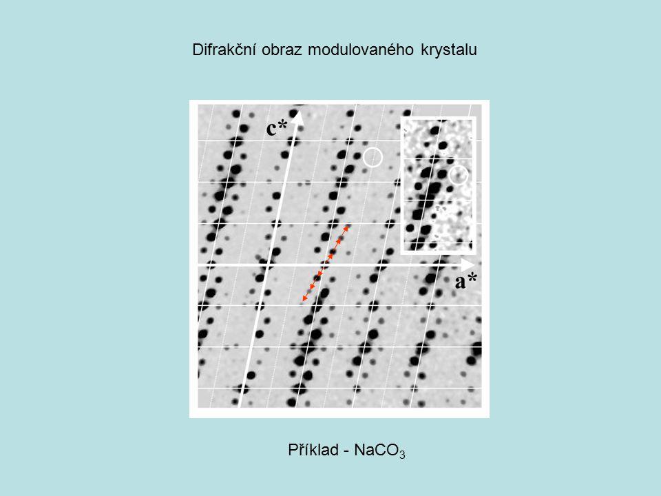 Difrakční obraz modulovaného krystalu