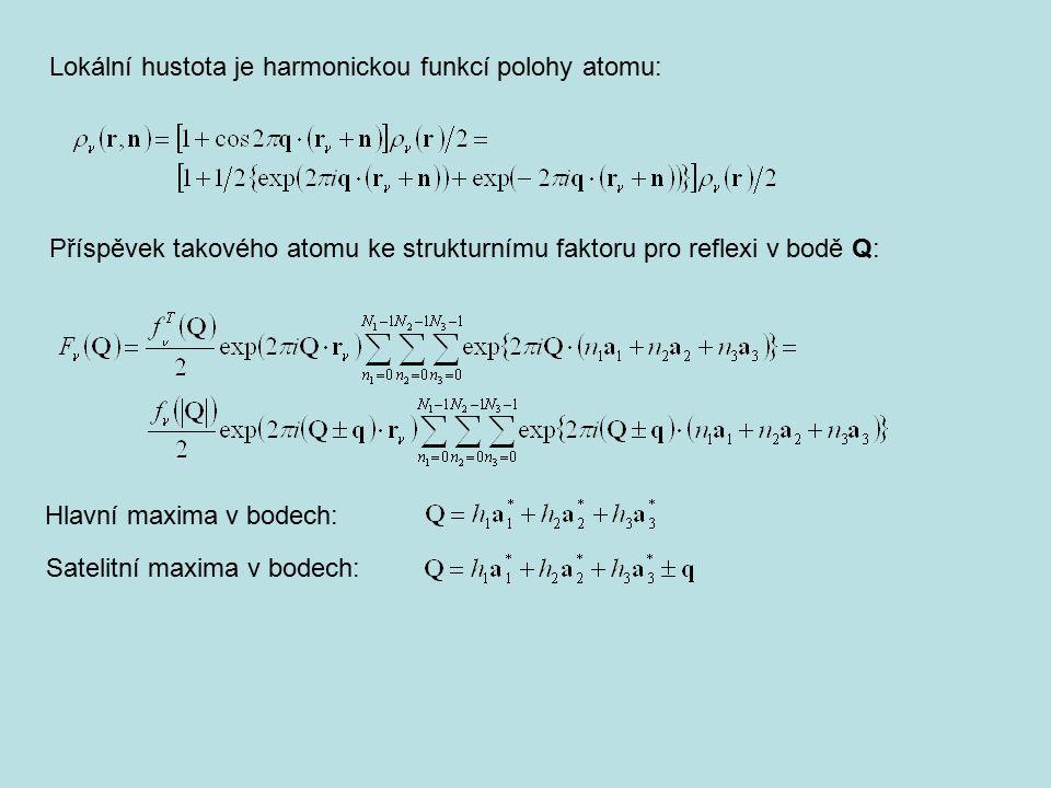 Lokální hustota je harmonickou funkcí polohy atomu: