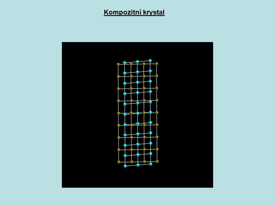 Kompozitní krystal