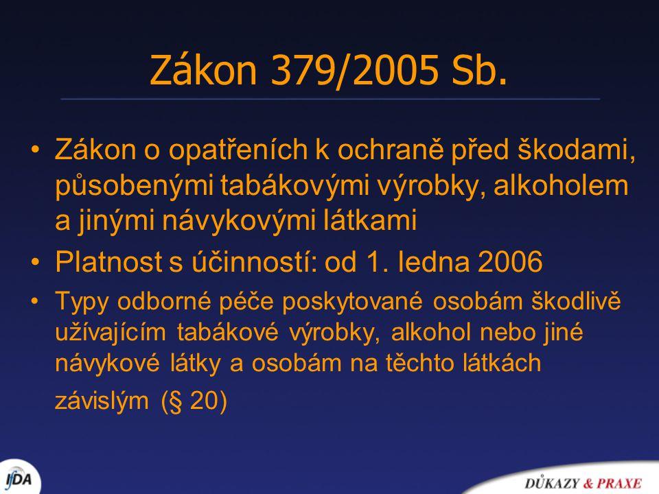 Zákon 379/2005 Sb. Zákon o opatřeních k ochraně před škodami, působenými tabákovými výrobky, alkoholem a jinými návykovými látkami.