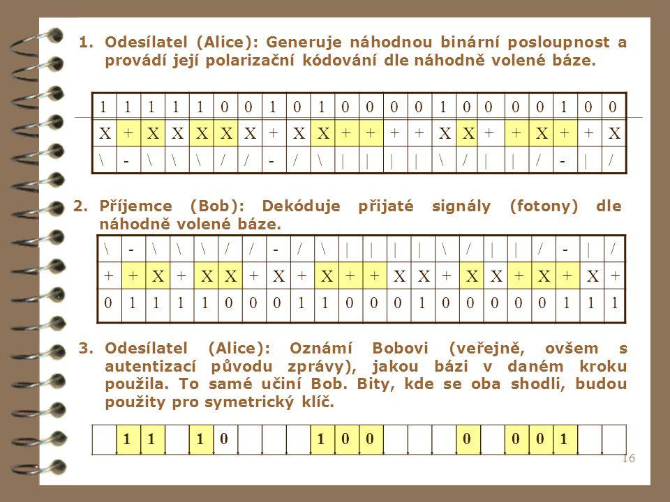 1. Odesílatel (Alice): Generuje náhodnou binární posloupnost a provádí její polarizační kódování dle náhodně volené báze.