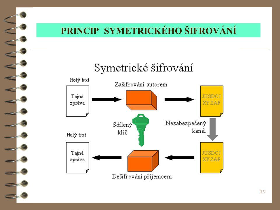 PRINCIP SYMETRICKÉHO ŠIFROVÁNÍ